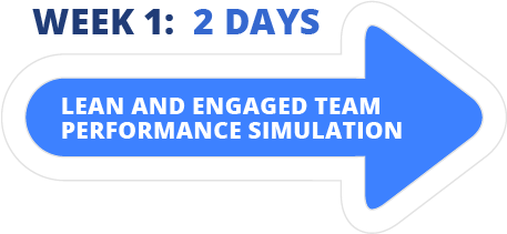 Week 1, 2 Days | Lean and Engaged Team Performance Simulation